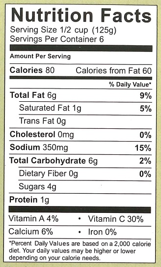 Sauce Nutrition Facts